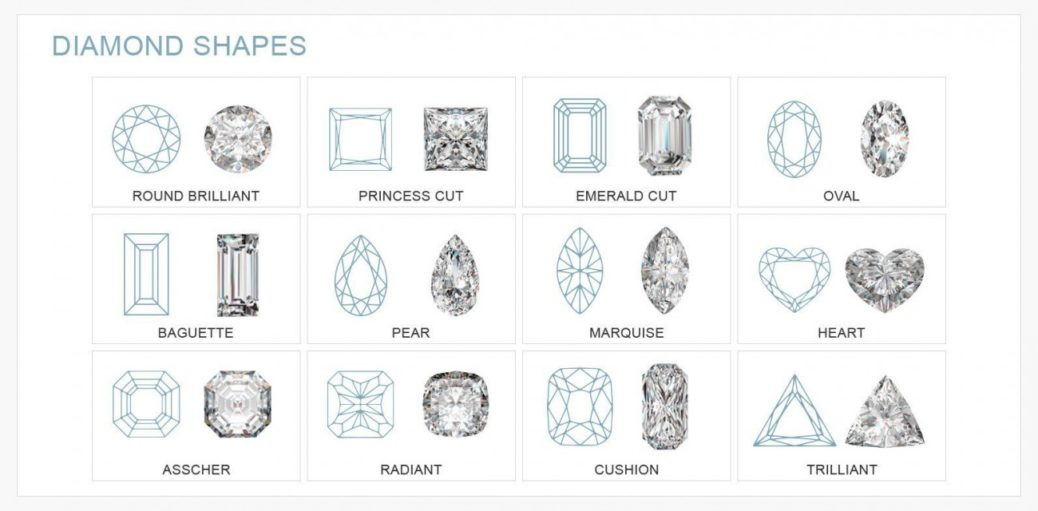 Diamond Shapes Totalprestige Magazine